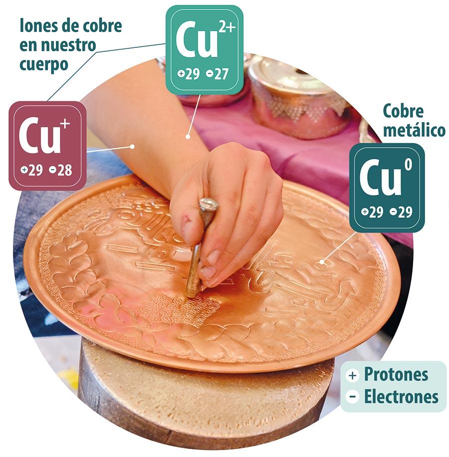 Funciones del hierro en el organismo